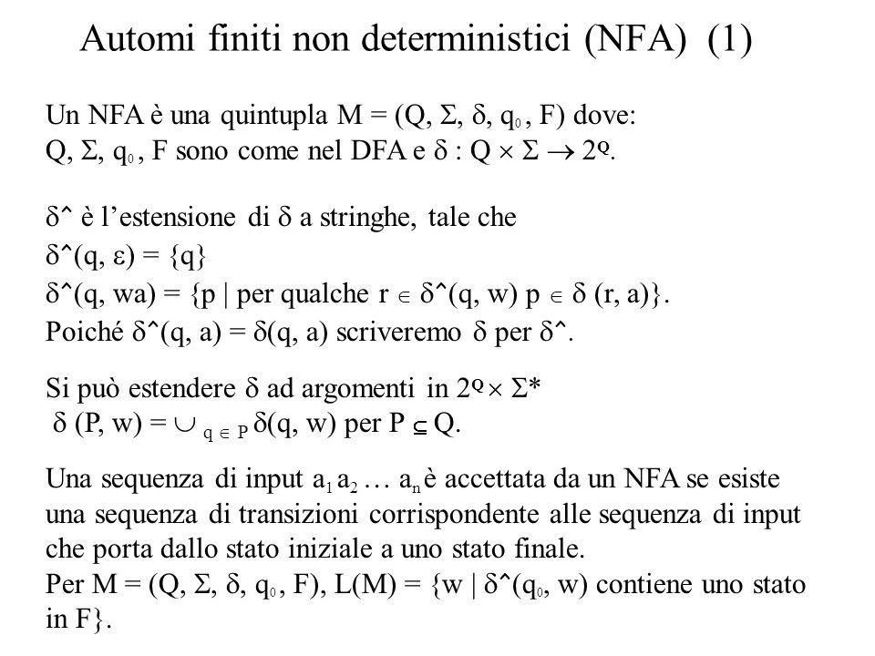 Automi finiti non deterministici (NFA) (1)