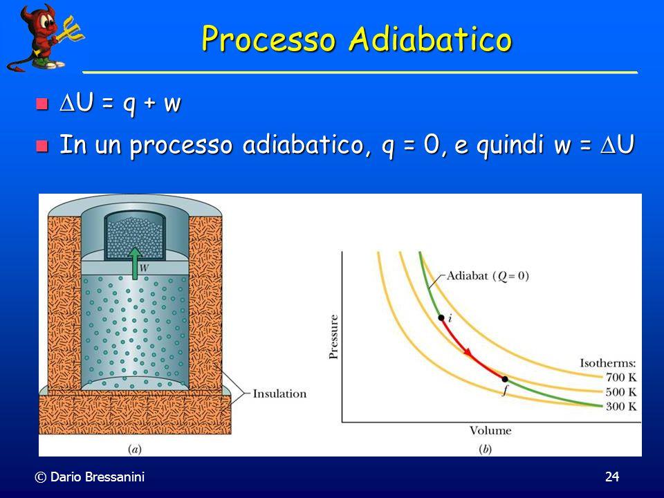 Processo Adiabatico DU = q + w