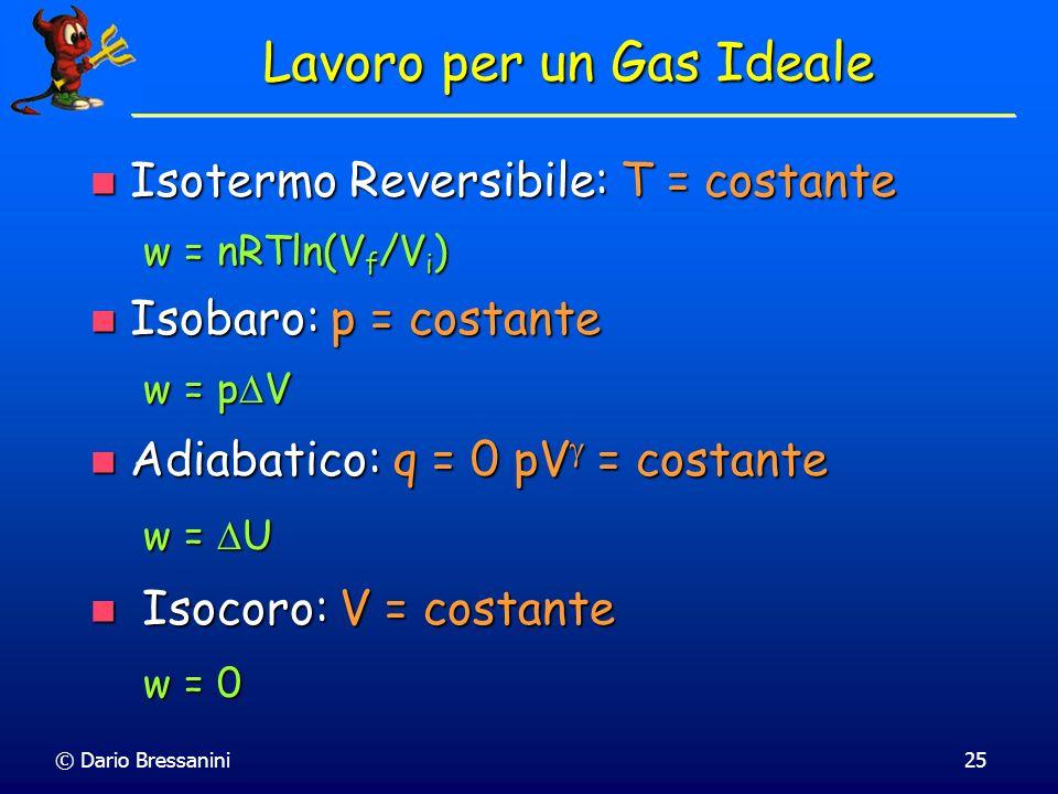 Lavoro per un Gas Ideale
