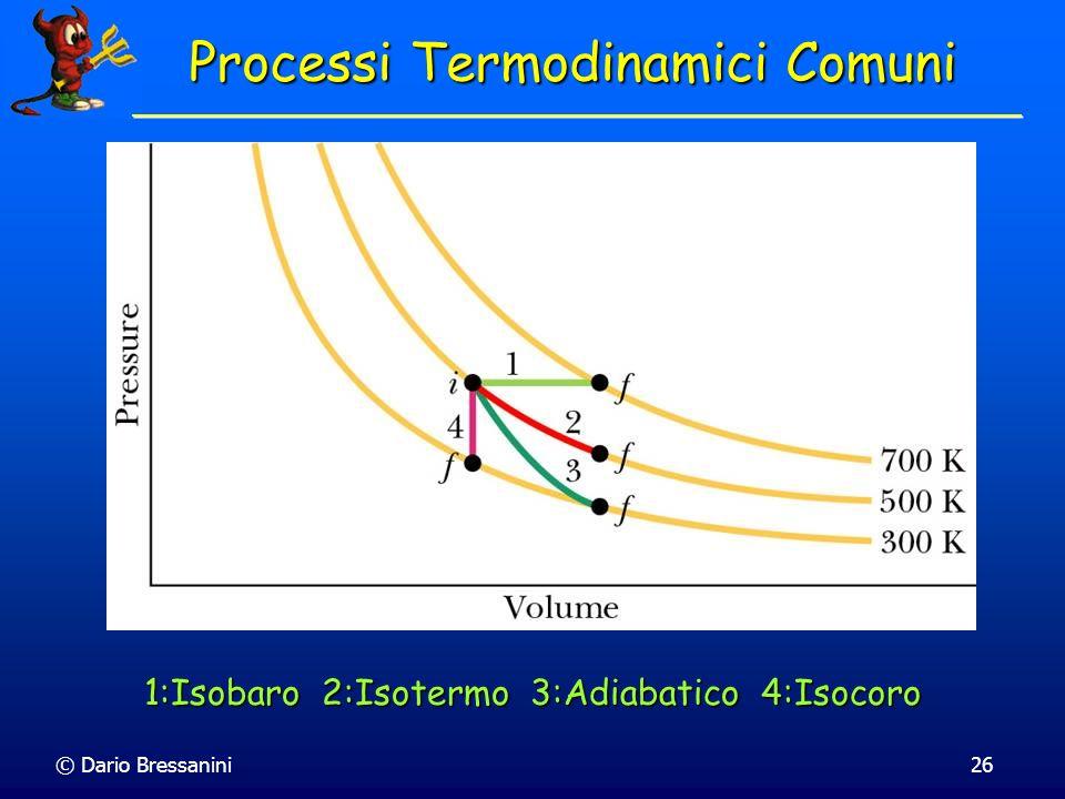 Processi Termodinamici Comuni
