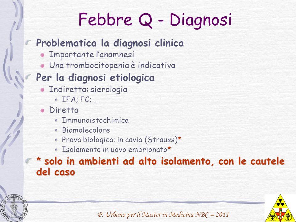 Febbre Q - Diagnosi Problematica la diagnosi clinica