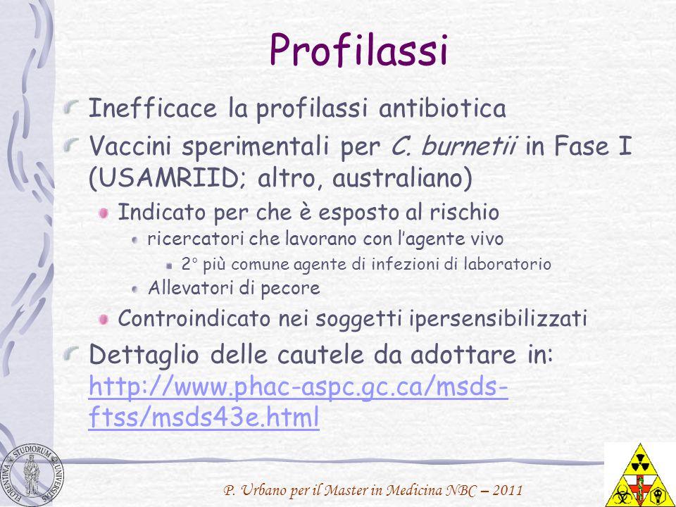 Profilassi Inefficace la profilassi antibiotica