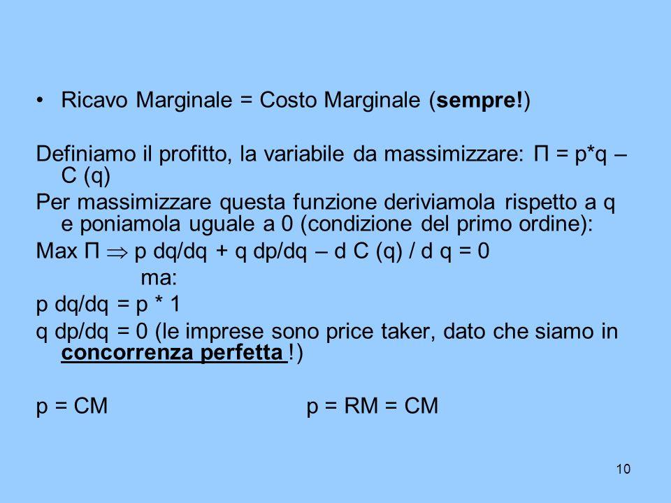 Ricavo Marginale = Costo Marginale (sempre!)