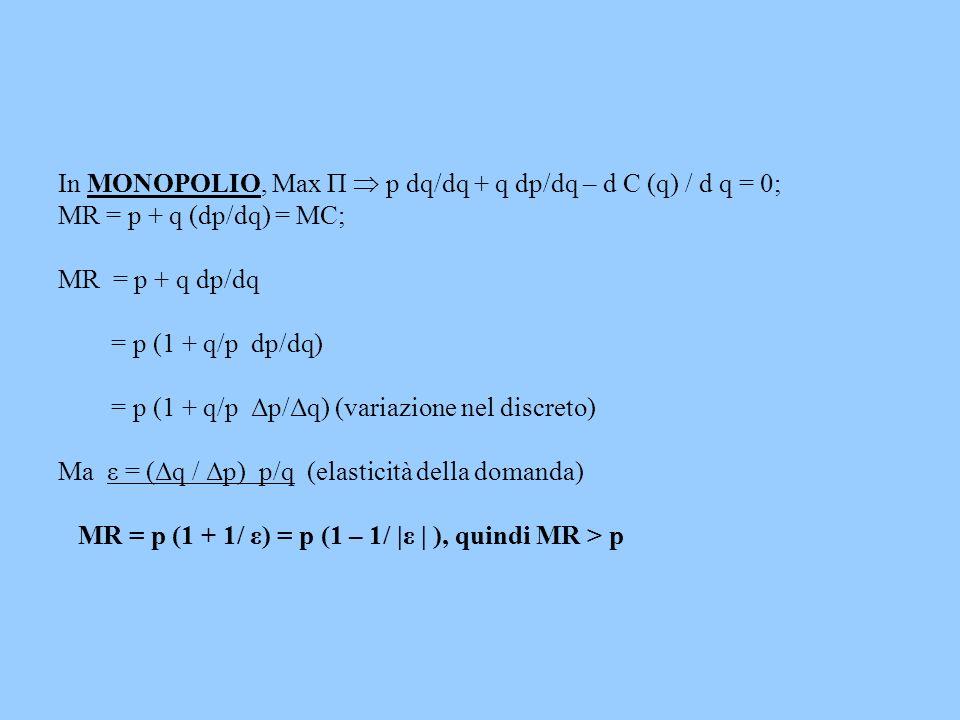 In MONOPOLIO, Max П  p dq/dq + q dp/dq – d C (q) / d q = 0;