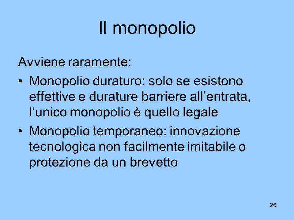 Il monopolio Avviene raramente: