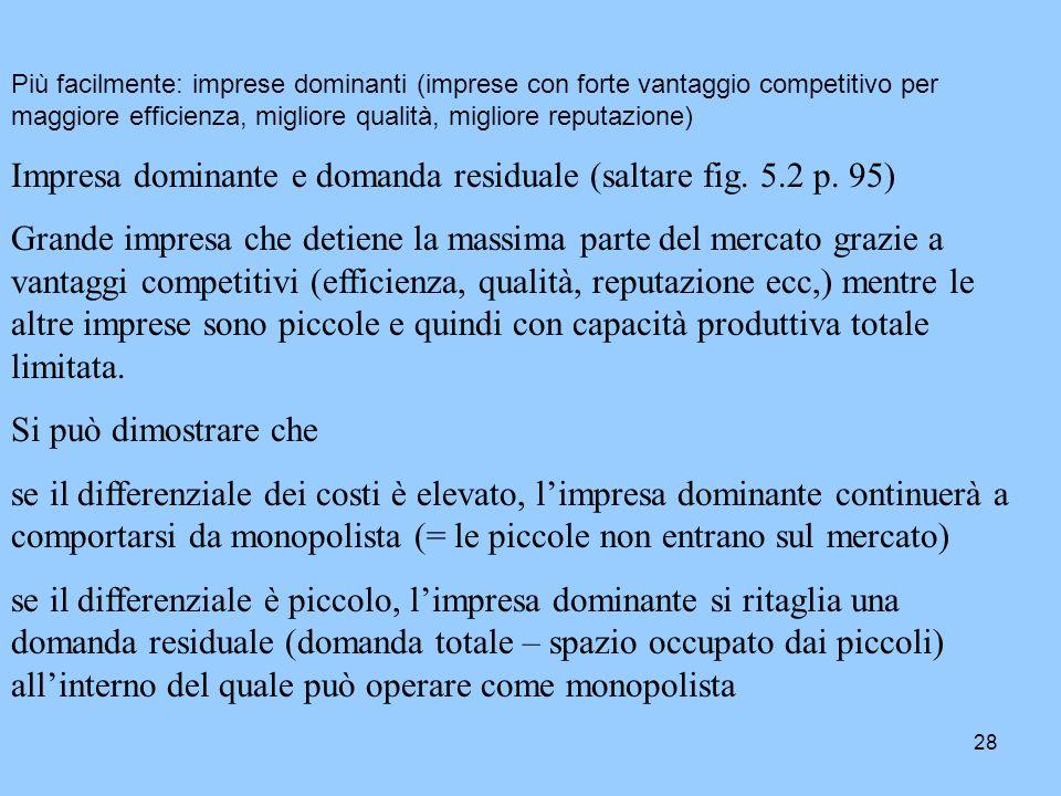 Impresa dominante e domanda residuale (saltare fig. 5.2 p. 95)