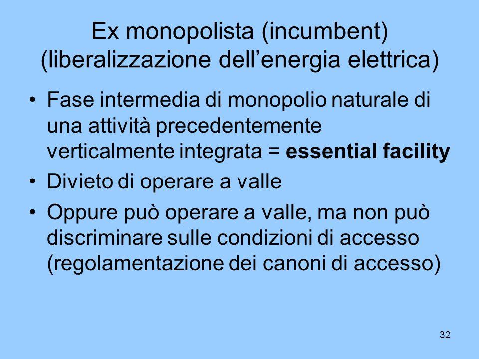 Ex monopolista (incumbent) (liberalizzazione dell'energia elettrica)