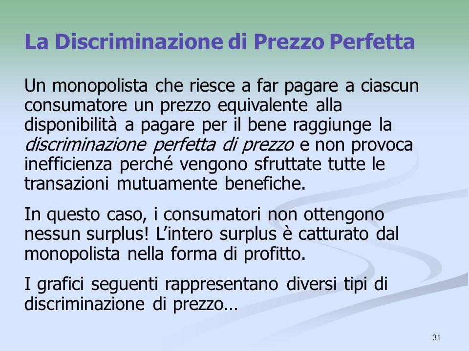 La Discriminazione di Prezzo Perfetta