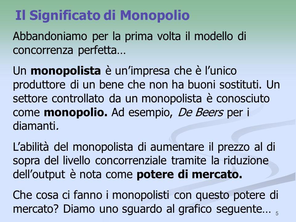 Il Significato di Monopolio