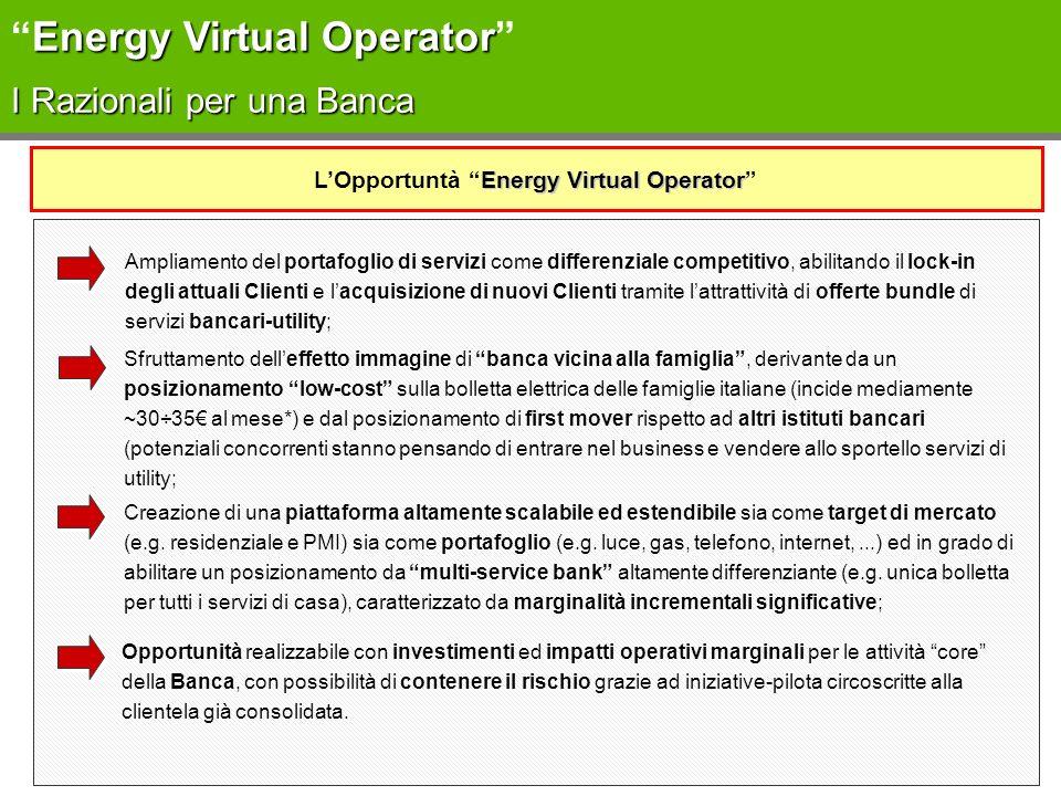 L'Opportuntà Energy Virtual Operator