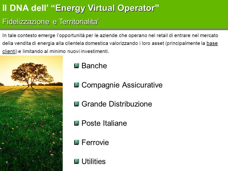Il DNA dell' Energy Virtual Operator Fidelizzazione e Territorialita'