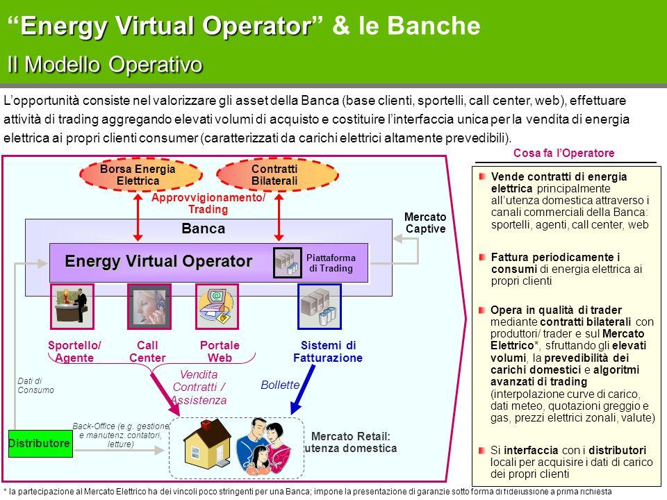 Energy Virtual Operator & le Banche Il Modello Operativo