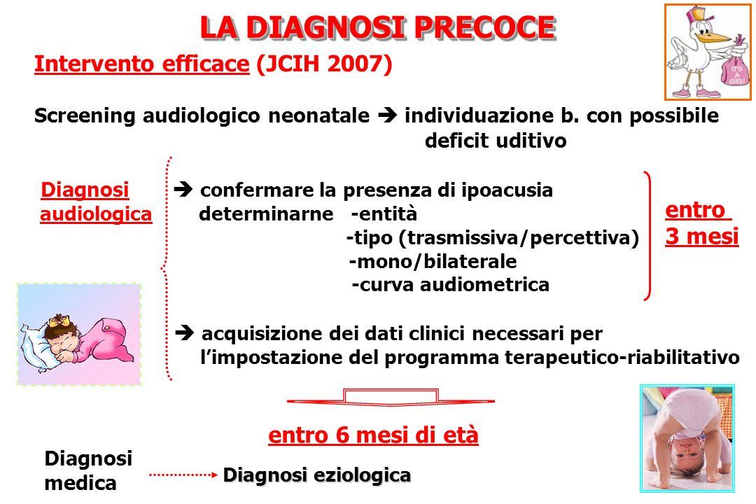 LA DIAGNOSI PRECOCE Intervento efficace (JCIH 2007) entro 3 mesi