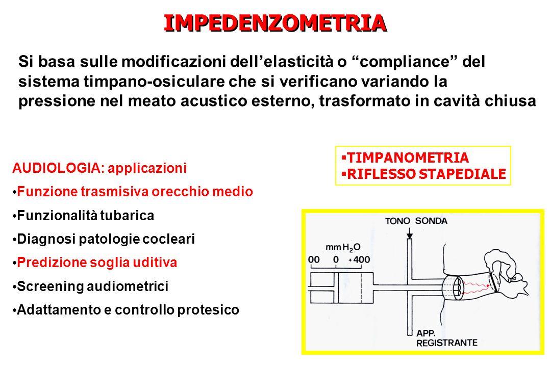 IMPEDENZOMETRIA Si basa sulle modificazioni dell'elasticità o compliance del. sistema timpano-osiculare che si verificano variando la.