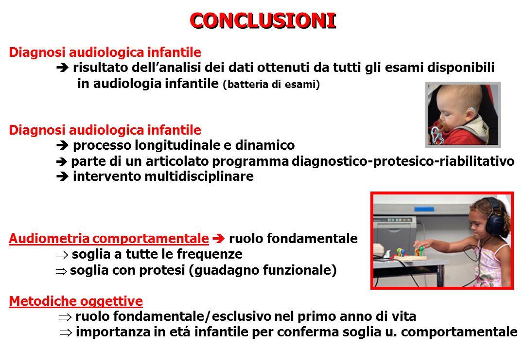 CONCLUSIONI Diagnosi audiologica infantile