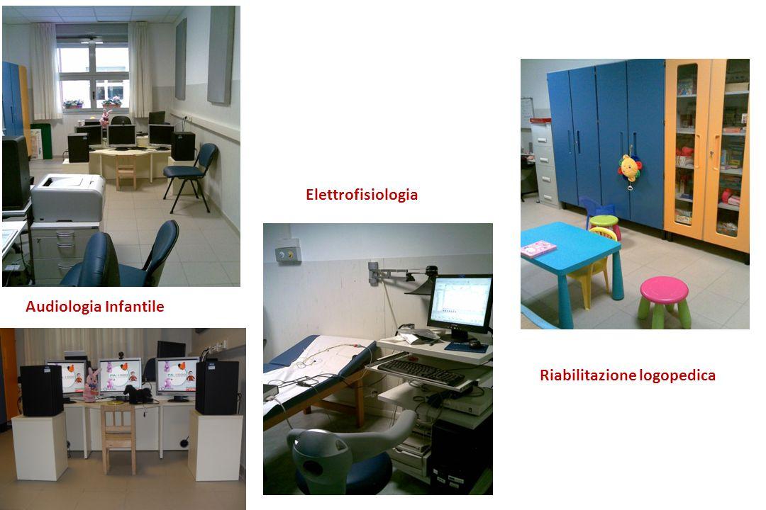 Elettrofisiologia Audiologia Infantile Riabilitazione logopedica