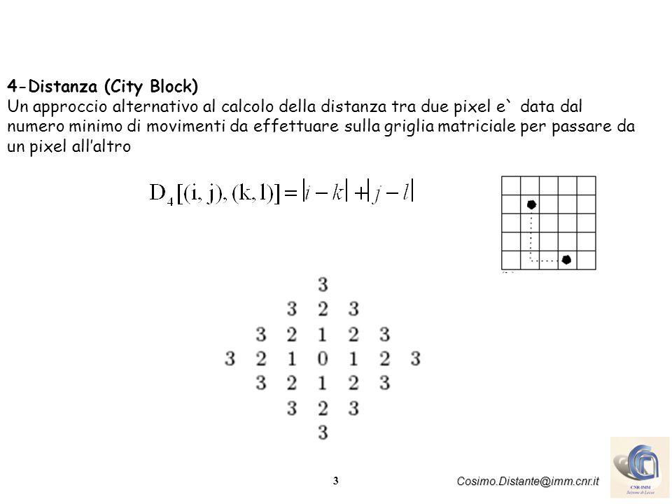 4-Distanza (City Block)
