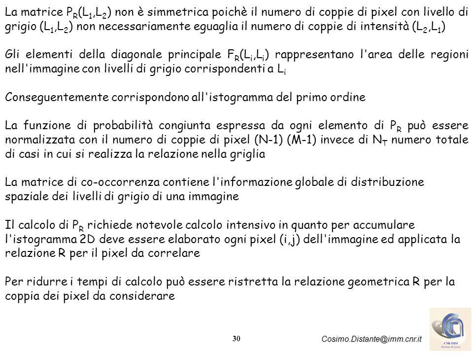 La matrice PR(L1,L2) non è simmetrica poichè il numero di coppie di pixel con livello di grigio (L1,L2) non necessariamente eguaglia il numero di coppie di intensità (L2,L1)