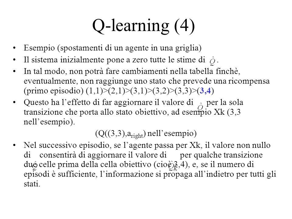 (Q((3,3),aright) nell'esempio)