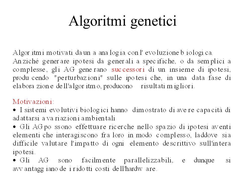 Algoritmi genetici