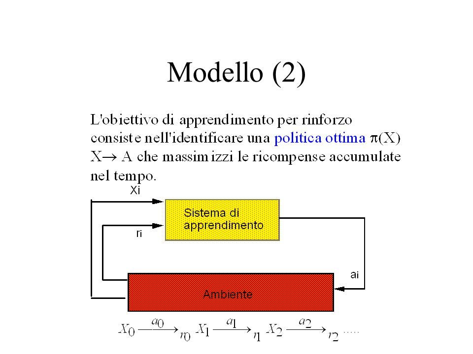 Modello (2)