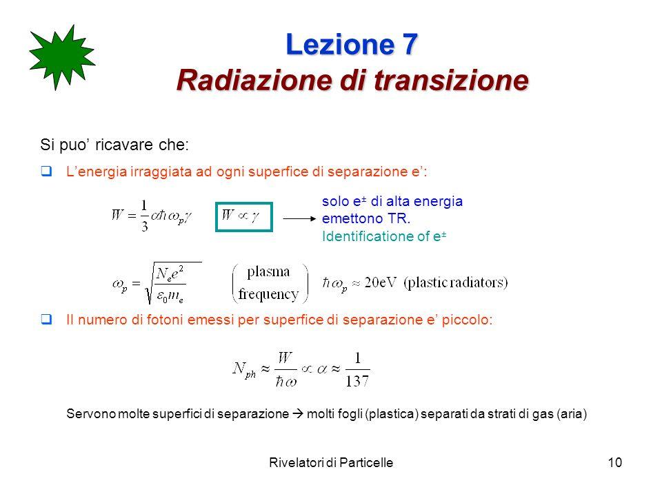 Lezione 7 Radiazione di transizione