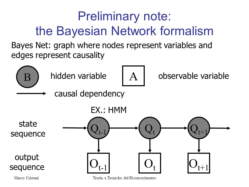 Preliminary note: the Bayesian Network formalism