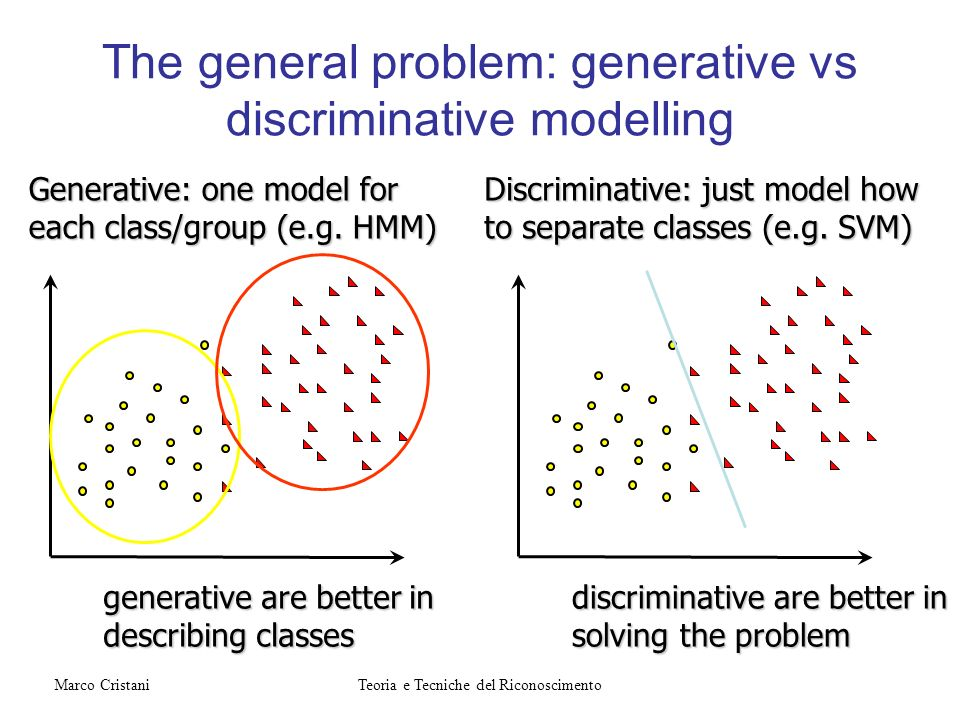 The general problem: generative vs discriminative modelling
