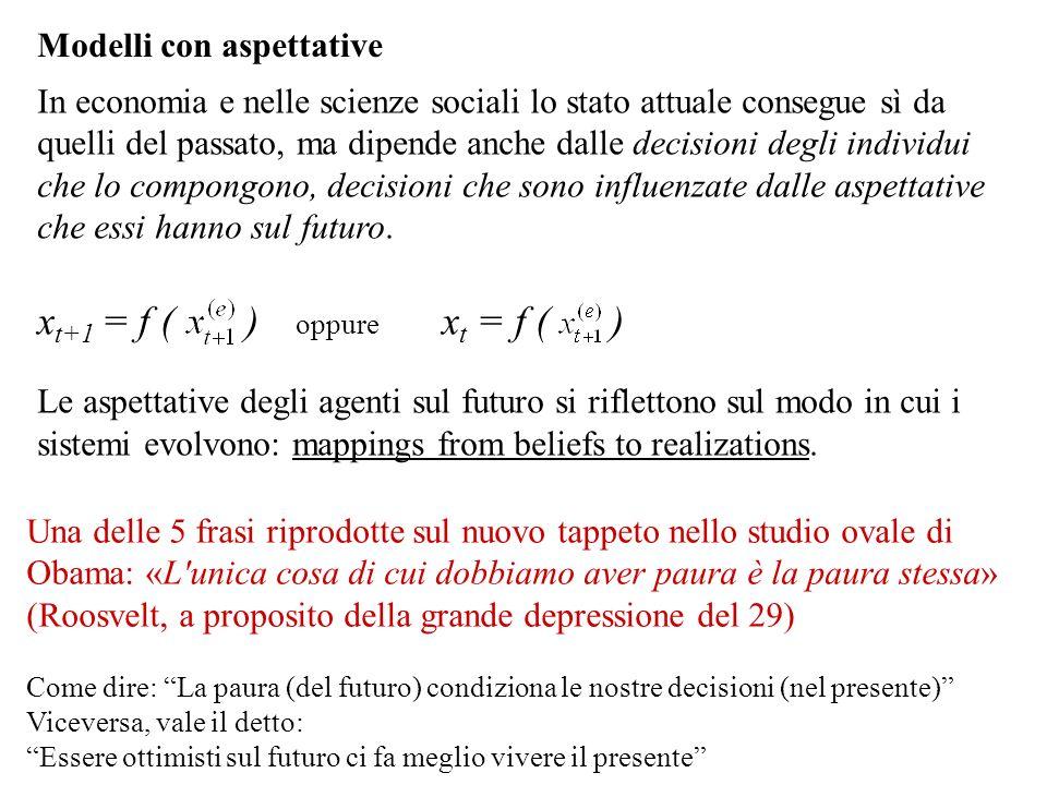 xt+1 = f ( ) oppure xt = f ( ) Modelli con aspettative
