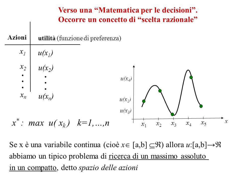 . . x* : max u( xk ) k=1,…,n Verso una Matematica per le decisioni .