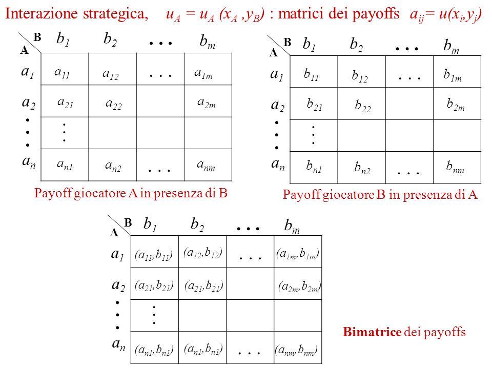Interazione strategica, uA = uA (xA ,yB) : matrici dei payoffs aij= u(xi,yj)