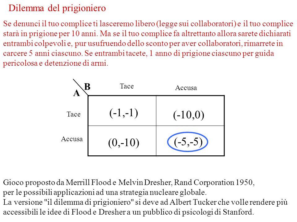 (-1,-1) (-10,0) (0,-10) (-5,-5) Dilemma del prigioniero B A