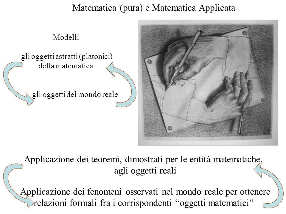 Matematica (pura) e Matematica Applicata