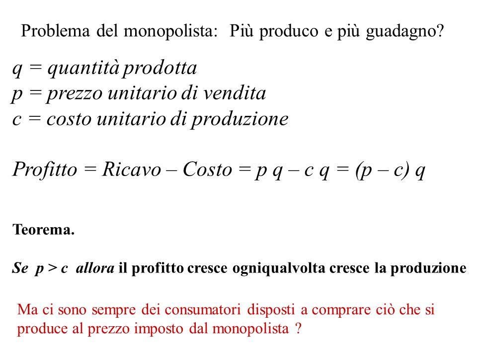 p = prezzo unitario di vendita c = costo unitario di produzione