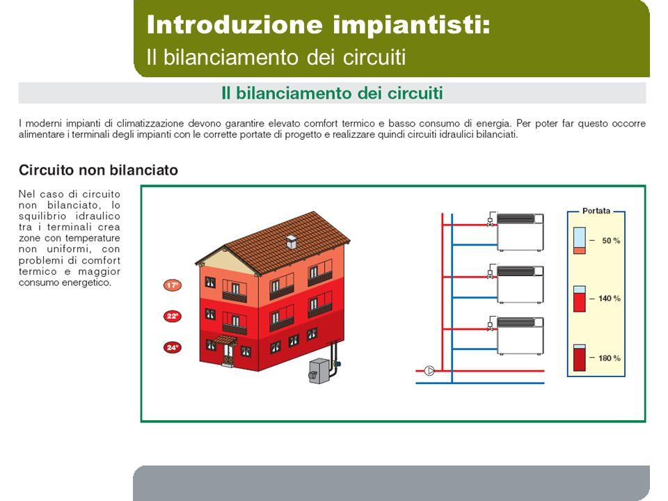 Introduzione impiantisti: