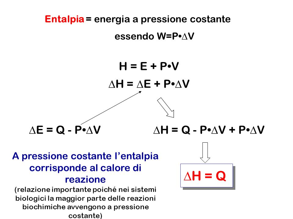 DH = Q H = E + P•V DH = DE + P•DV DE = Q - P•DV DH = Q - P•DV + P•DV