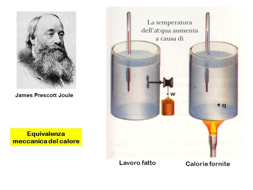 Equivalenza meccanica del calore