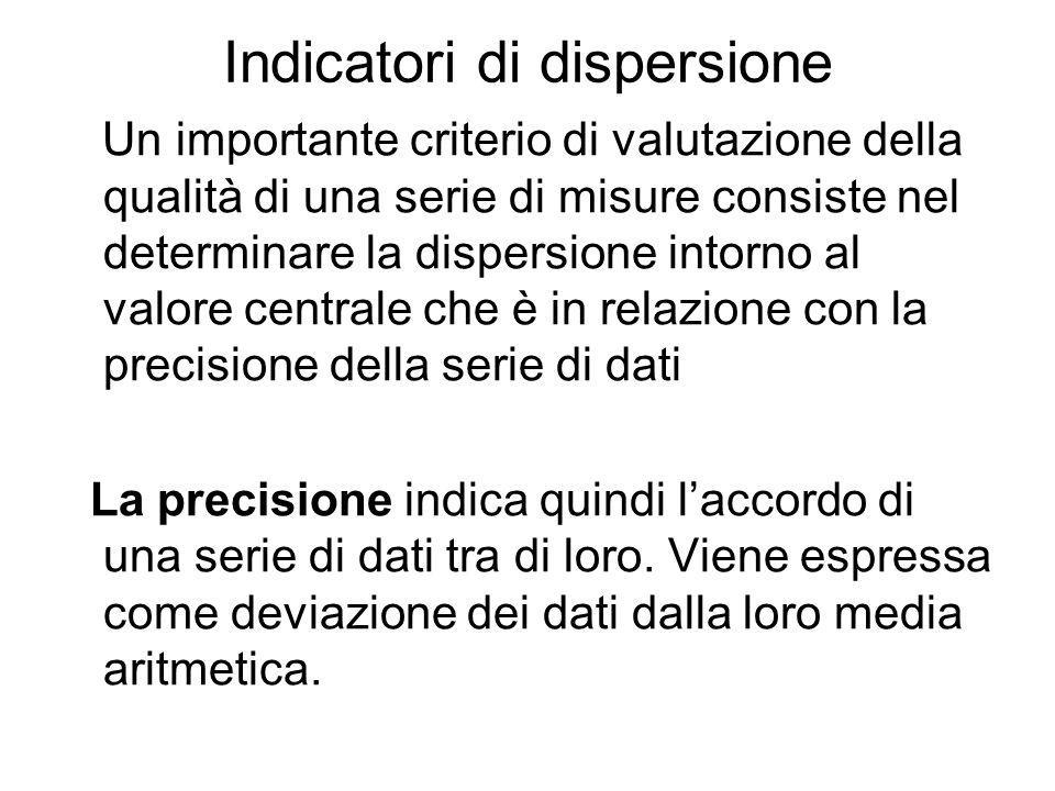 Indicatori di dispersione