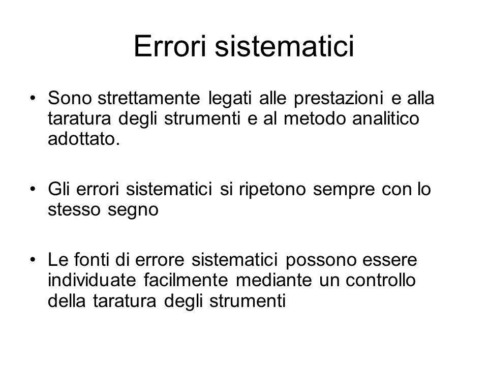Errori sistematici Sono strettamente legati alle prestazioni e alla taratura degli strumenti e al metodo analitico adottato.