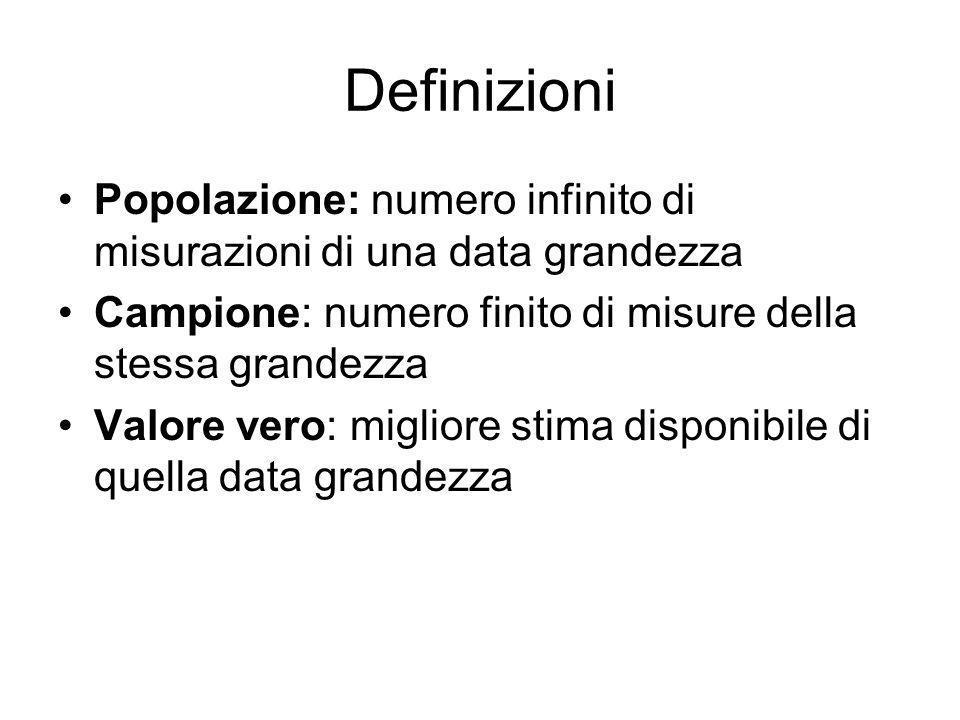 Definizioni Popolazione: numero infinito di misurazioni di una data grandezza. Campione: numero finito di misure della stessa grandezza.