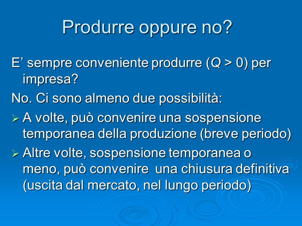 Produrre oppure no E' sempre conveniente produrre (Q > 0) per impresa No. Ci sono almeno due possibilità:
