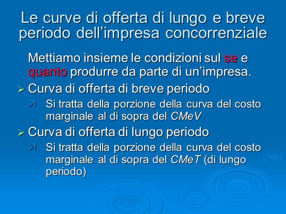 Le curve di offerta di lungo e breve periodo dell'impresa concorrenziale