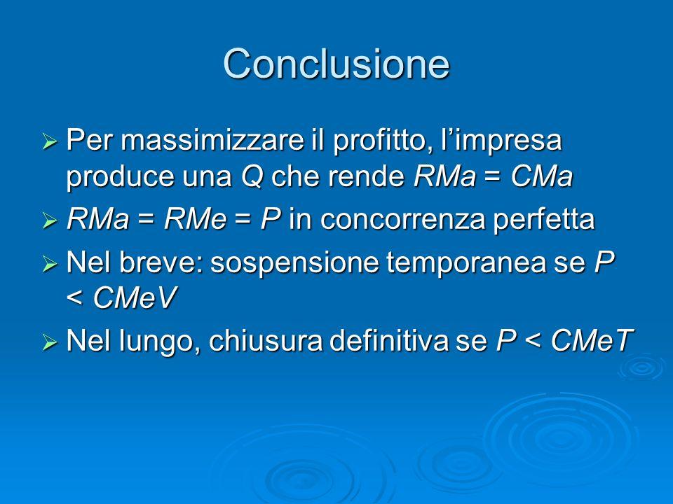 Conclusione Per massimizzare il profitto, l'impresa produce una Q che rende RMa = CMa. RMa = RMe = P in concorrenza perfetta.