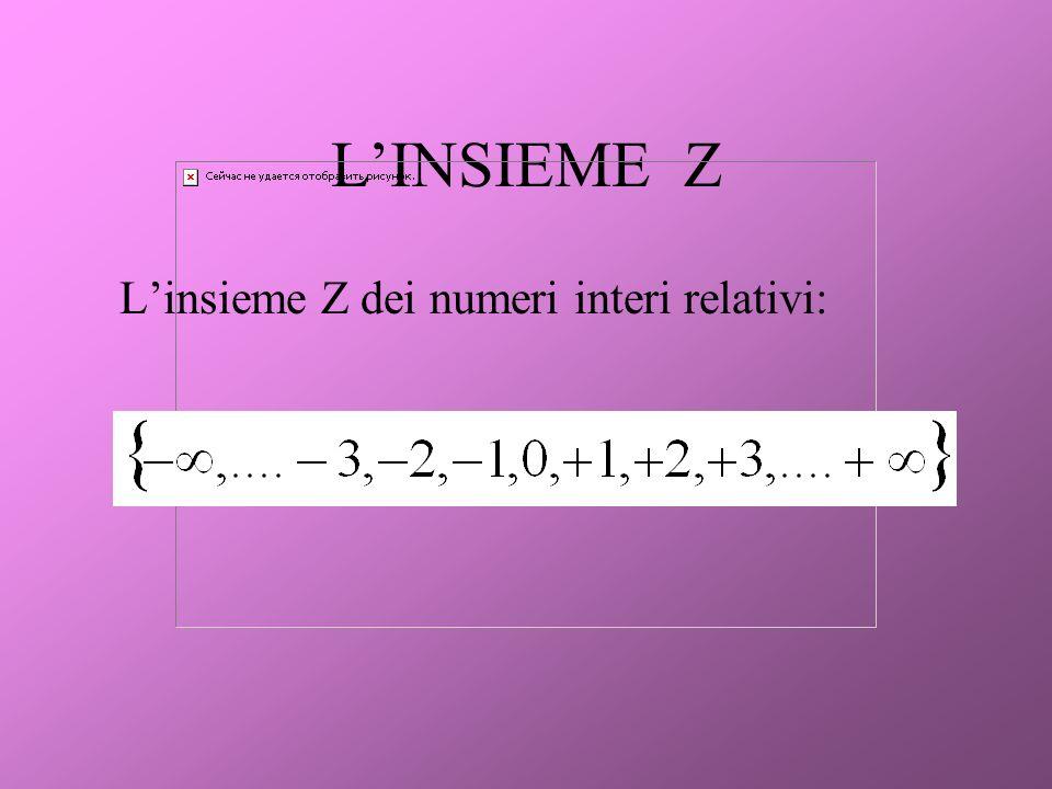 L'insieme Z dei numeri interi relativi: