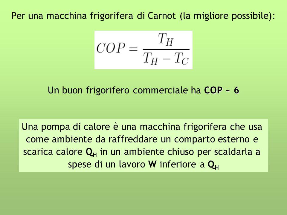 Per una macchina frigorifera di Carnot (la migliore possibile):