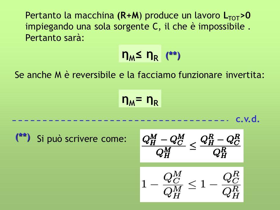 Se anche M è reversibile e la facciamo funzionare invertita: