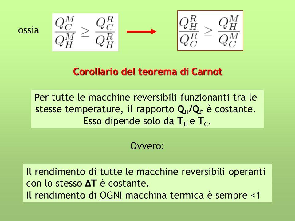 Corollario del teorema di Carnot