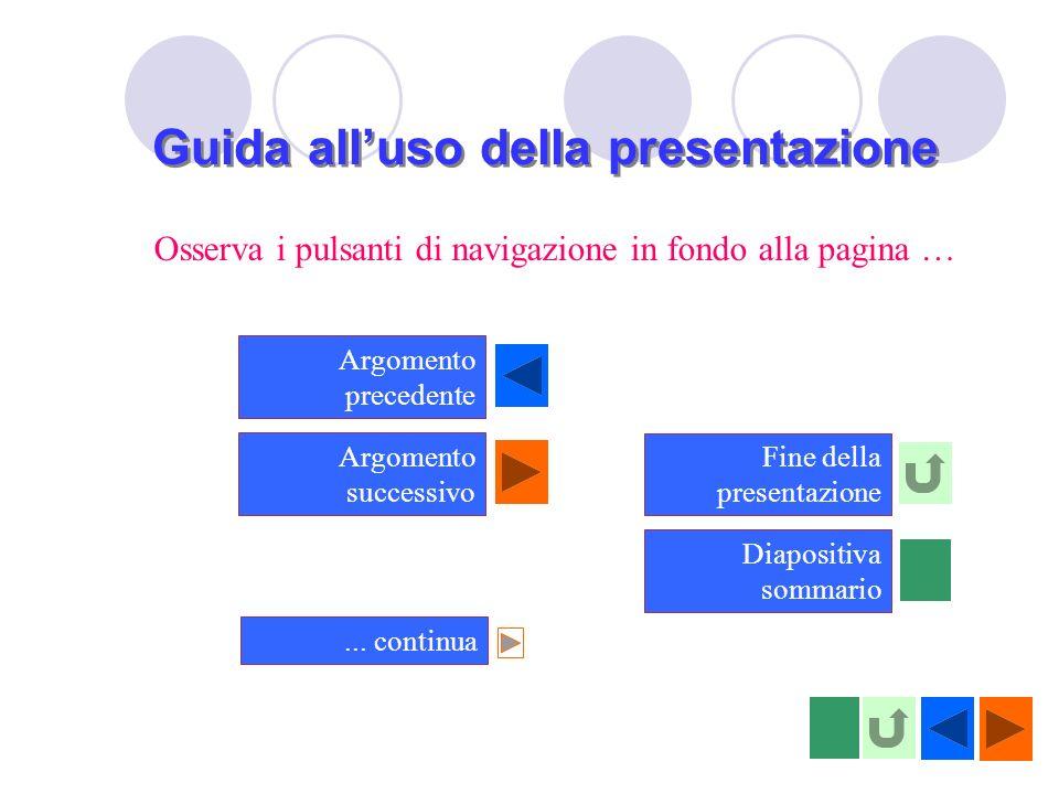 Guida all'uso della presentazione