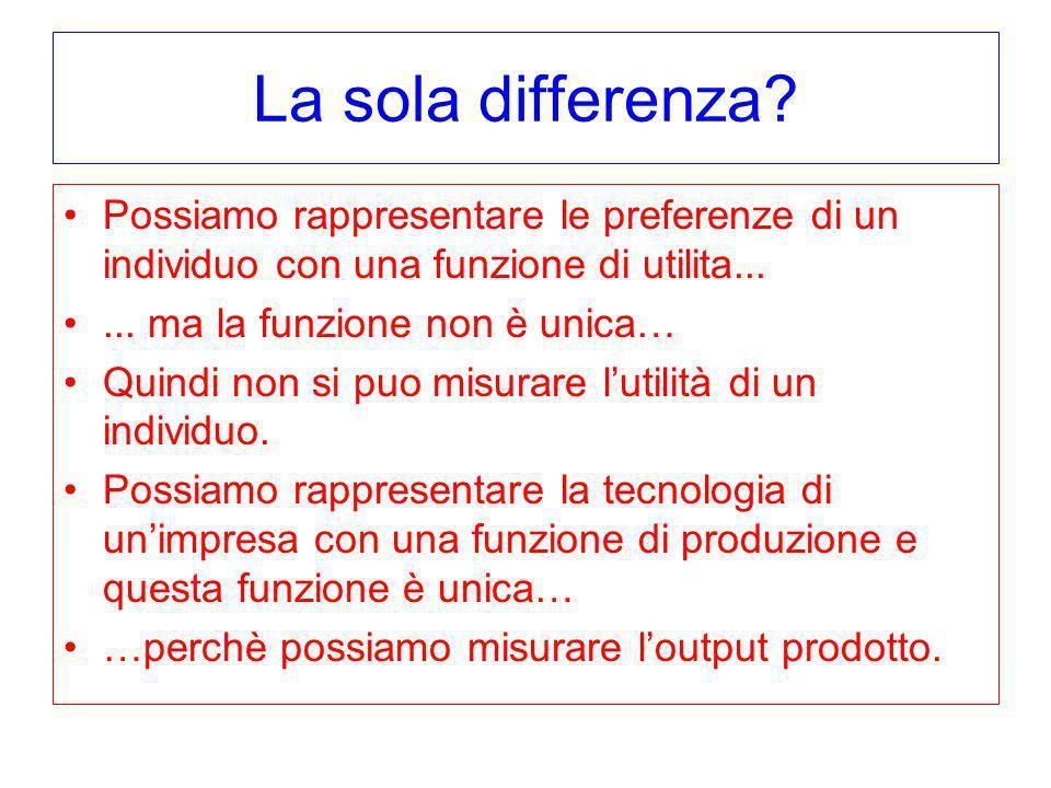 La sola differenza Possiamo rappresentare le preferenze di un individuo con una funzione di utilita...