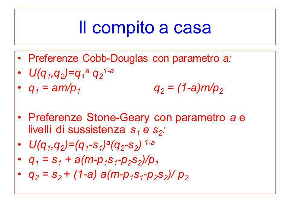 Il compito a casa U(q1,q2)=q1a q21-a q1 = am/p1 q2 = (1-a)m/p2
